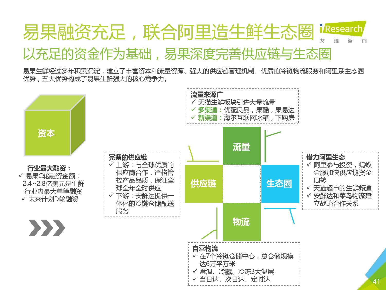 2016年中国生鲜电商行业研究报告简版_000041