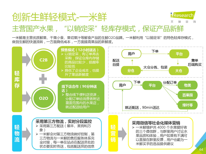 2016年中国生鲜电商行业研究报告简版_000044