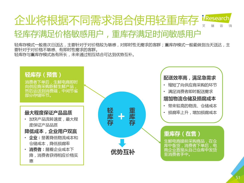 2016年中国生鲜电商行业研究报告简版_000051