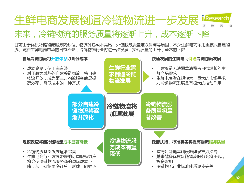 2016年中国生鲜电商行业研究报告简版_000052