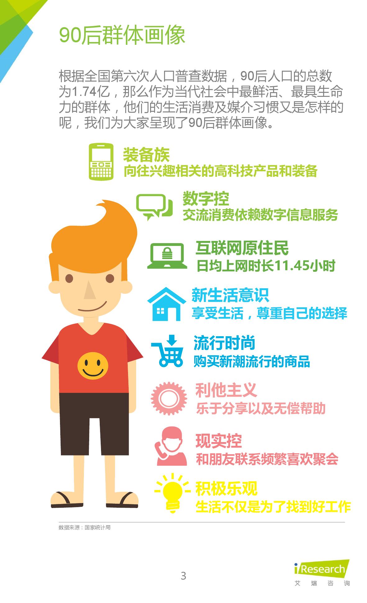 2016年中国90后汽车消费群体研究报告_000003