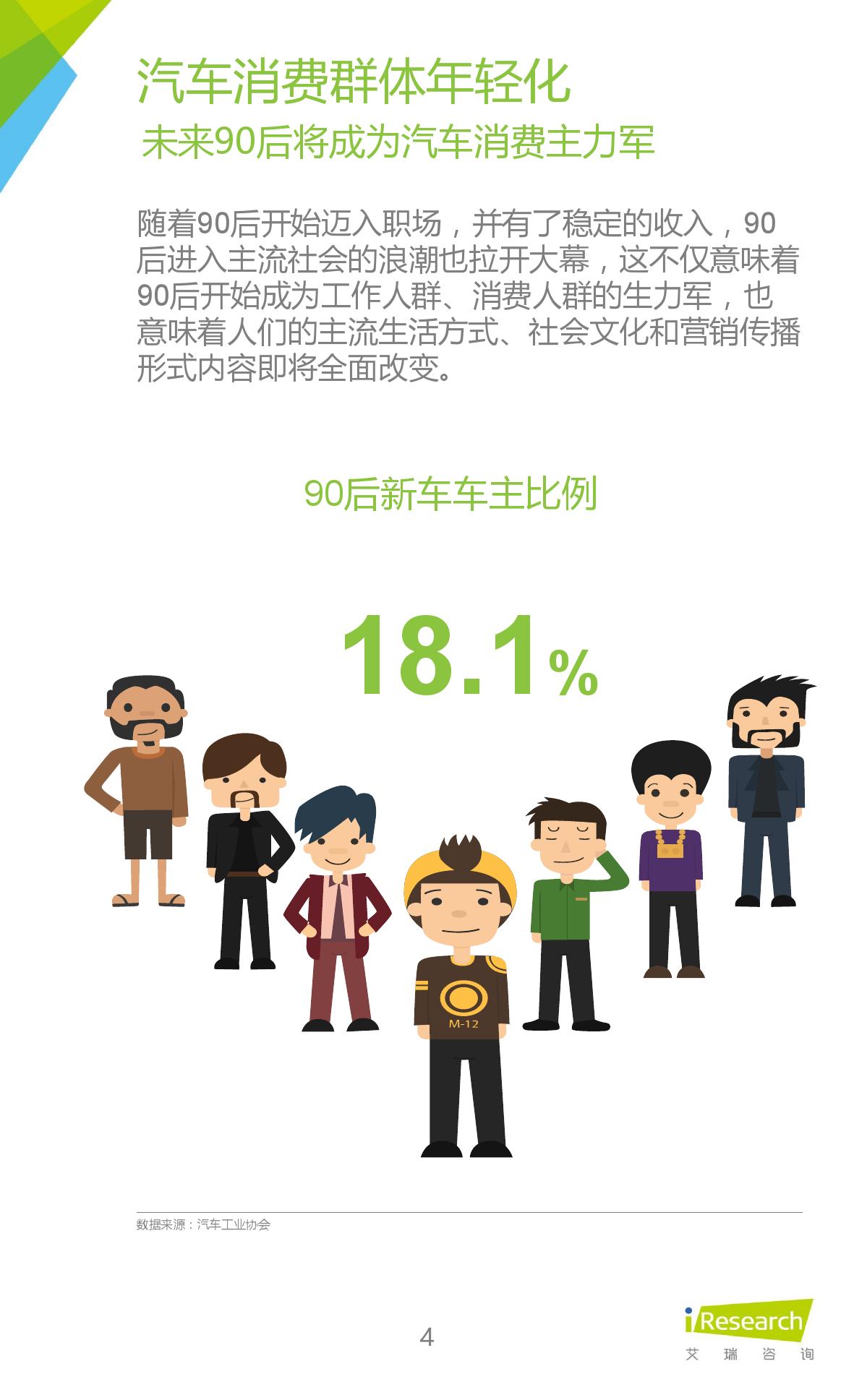 2016年中国90后汽车消费群体研究报告_000004