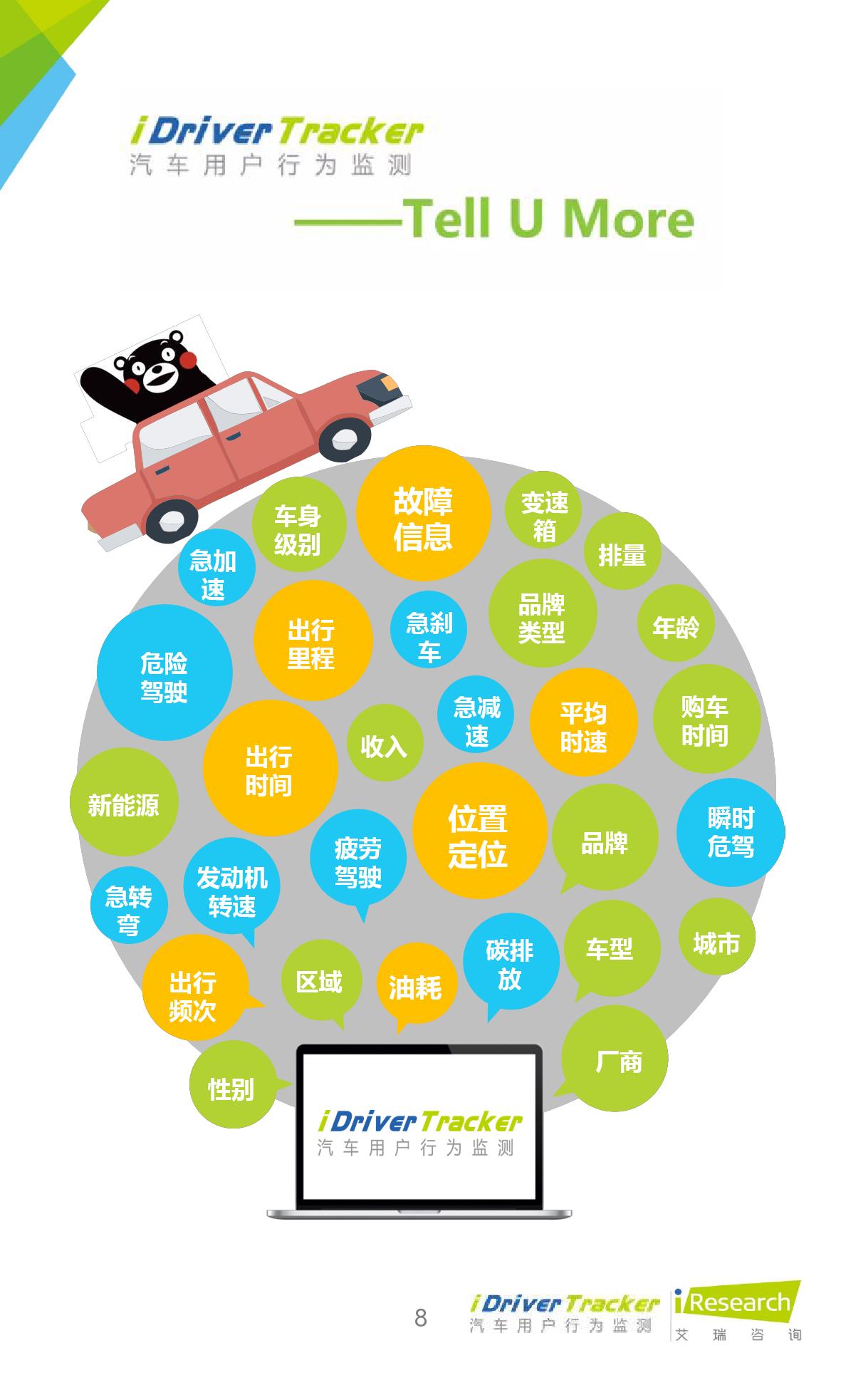 2016年中国90后汽车消费群体研究报告_000008