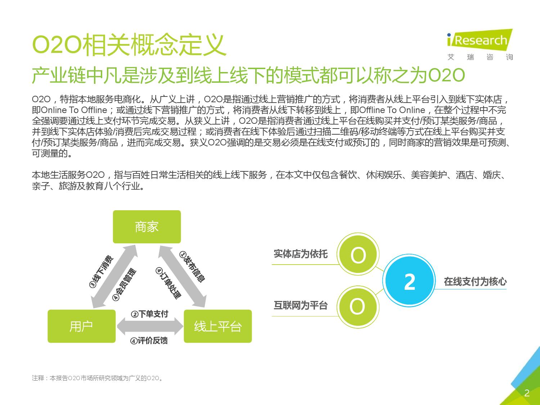 2016年中国O2O行业发展报告_000002