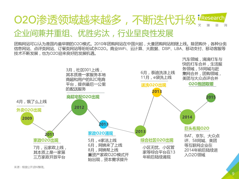 2016年中国O2O行业发展报告_000009