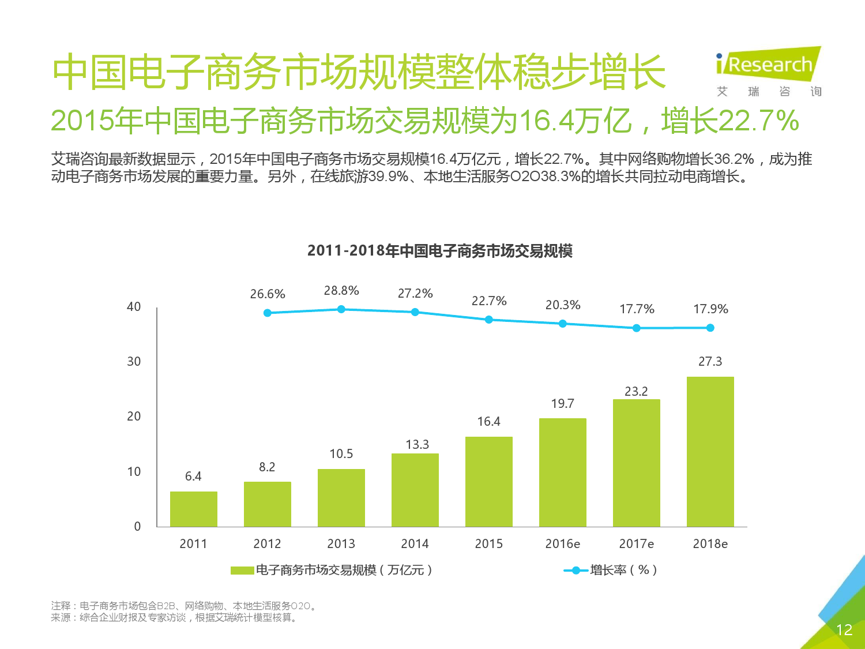 2016年中国O2O行业发展报告_000012