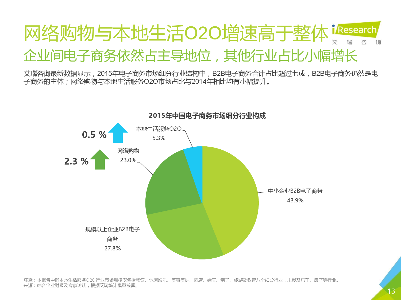 2016年中国O2O行业发展报告_000013