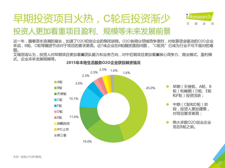 2016年中国O2O行业发展报告_000026