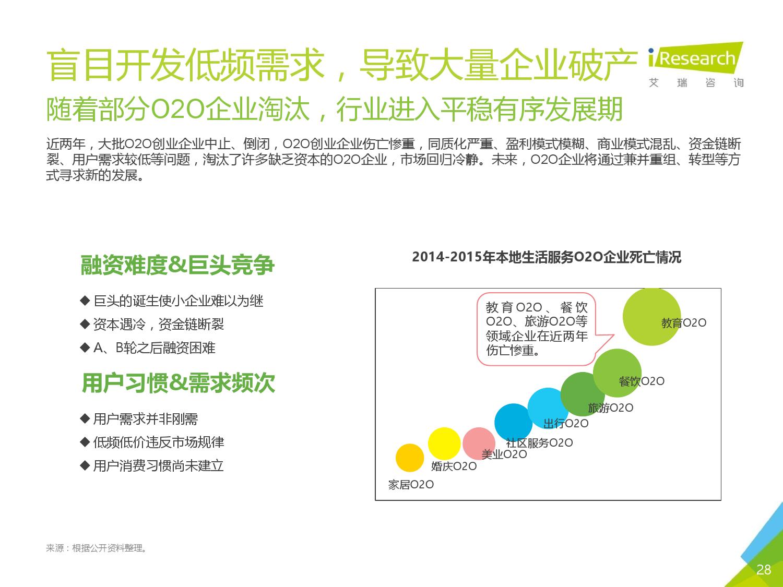 2016年中国O2O行业发展报告_000027