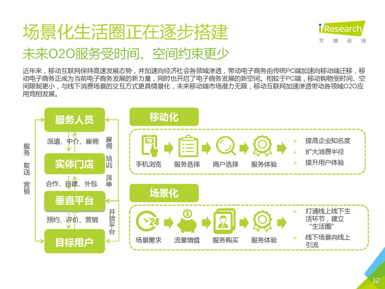 2016年中国O2O行业发展报告_000031