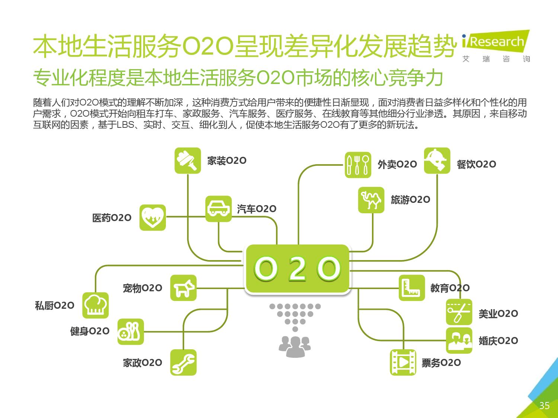 2016年中国O2O行业发展报告_000034
