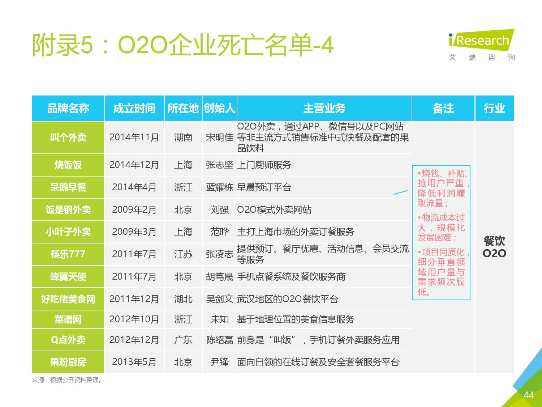 2016年中国O2O行业发展报告_000043