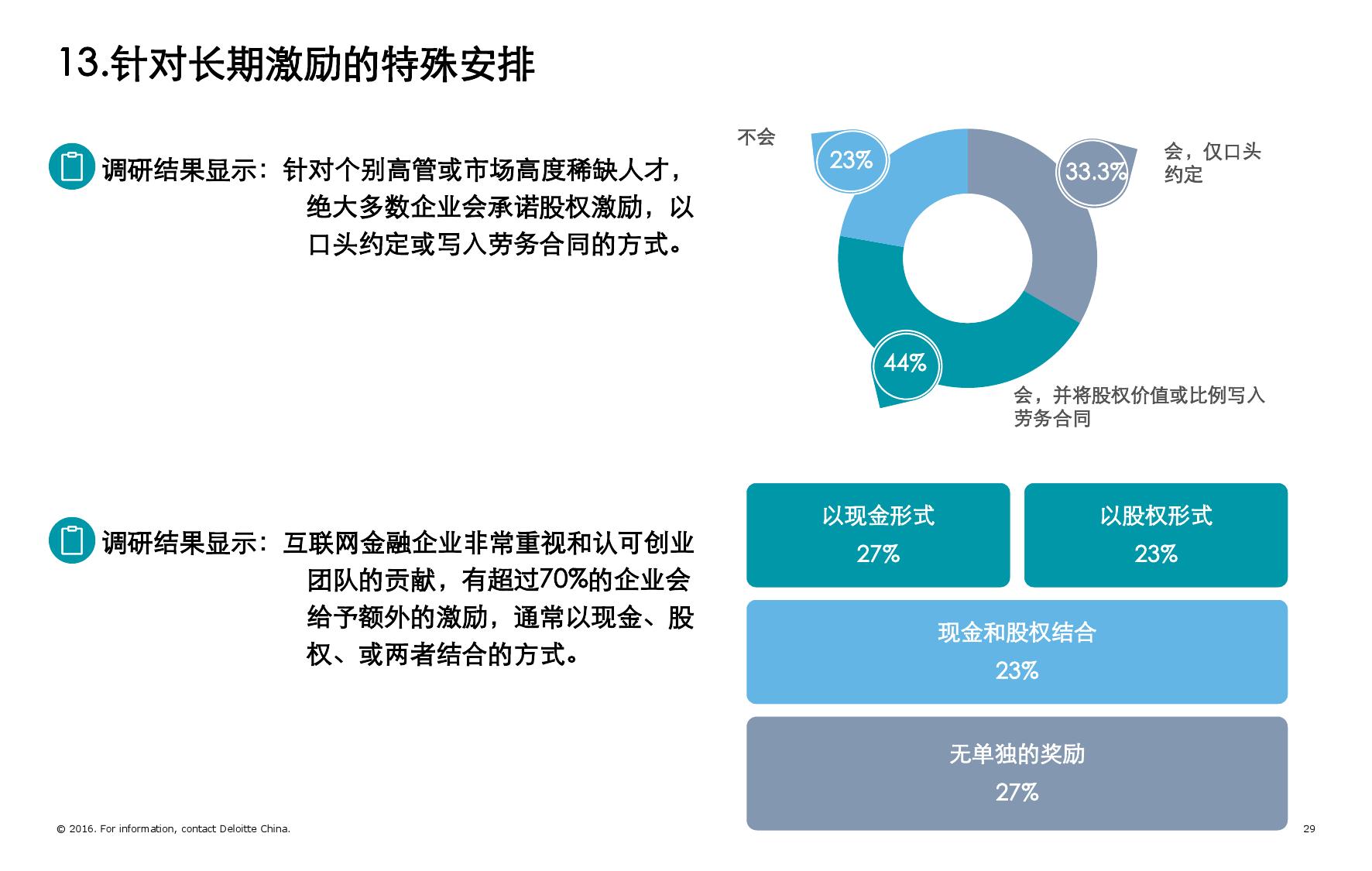 2016年互联网金融行业人力资源管理暨薪酬激励调研报告_000029
