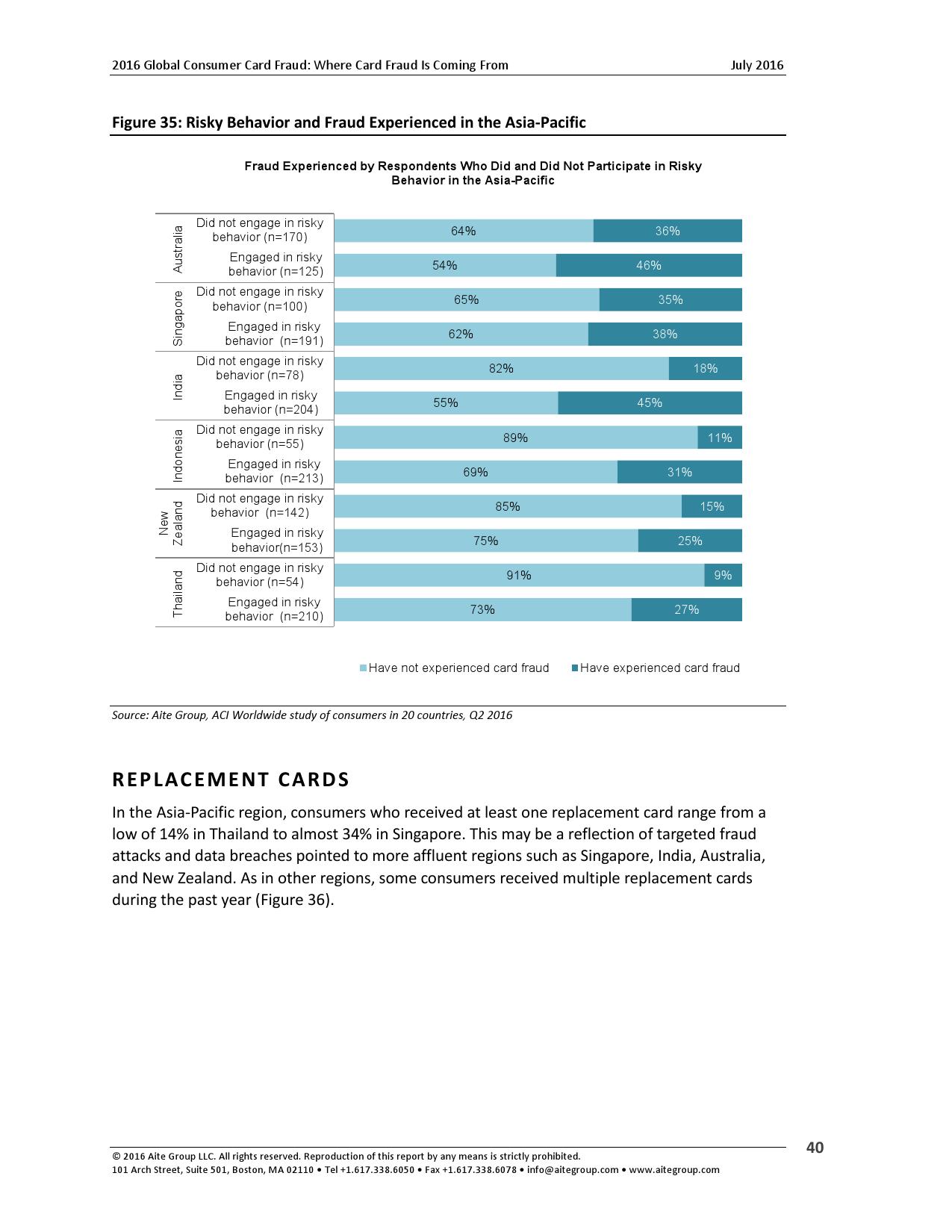 2016年全球付费卡欺诈报告_000040
