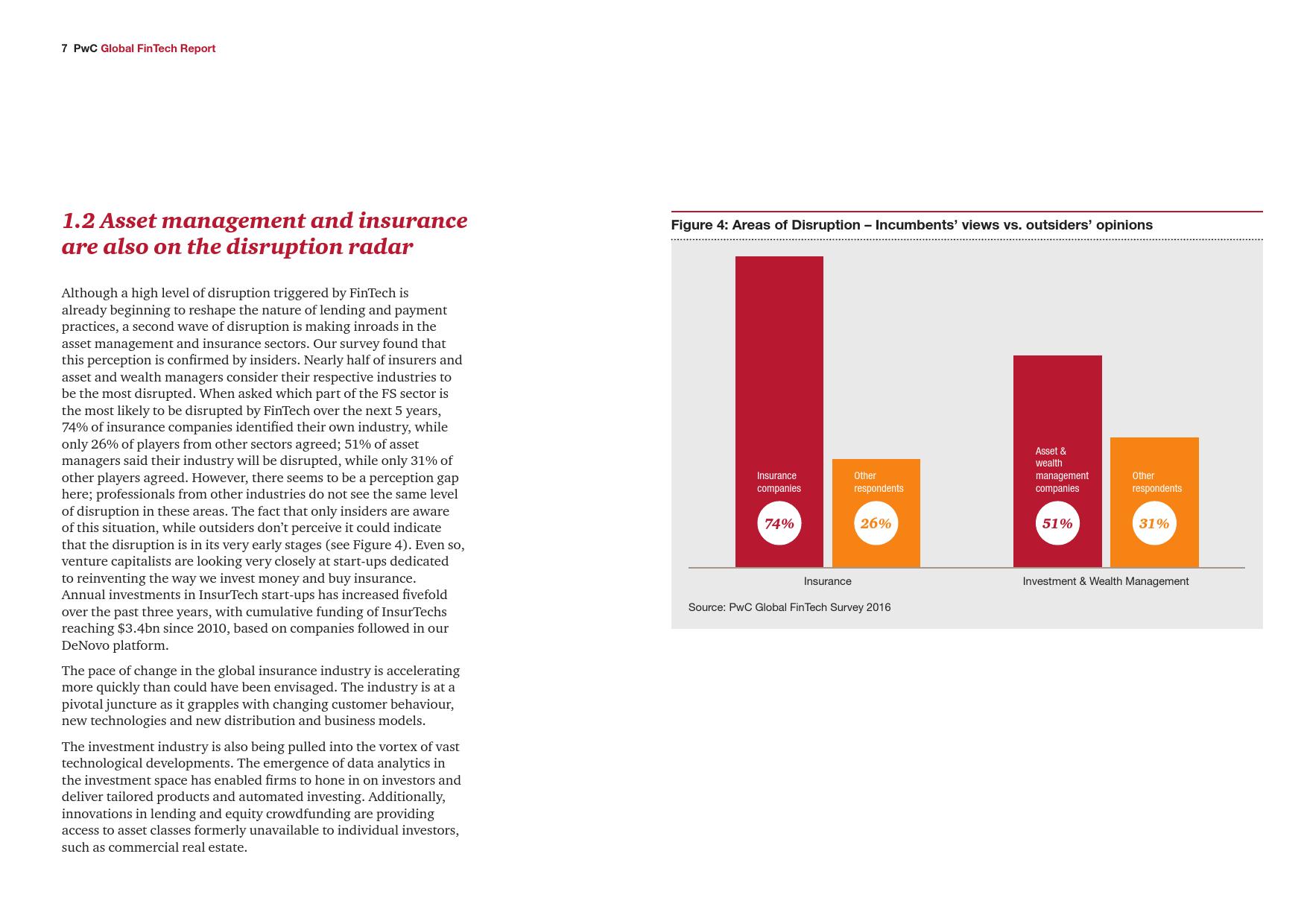 2016年全球金融科技调查报告_000007