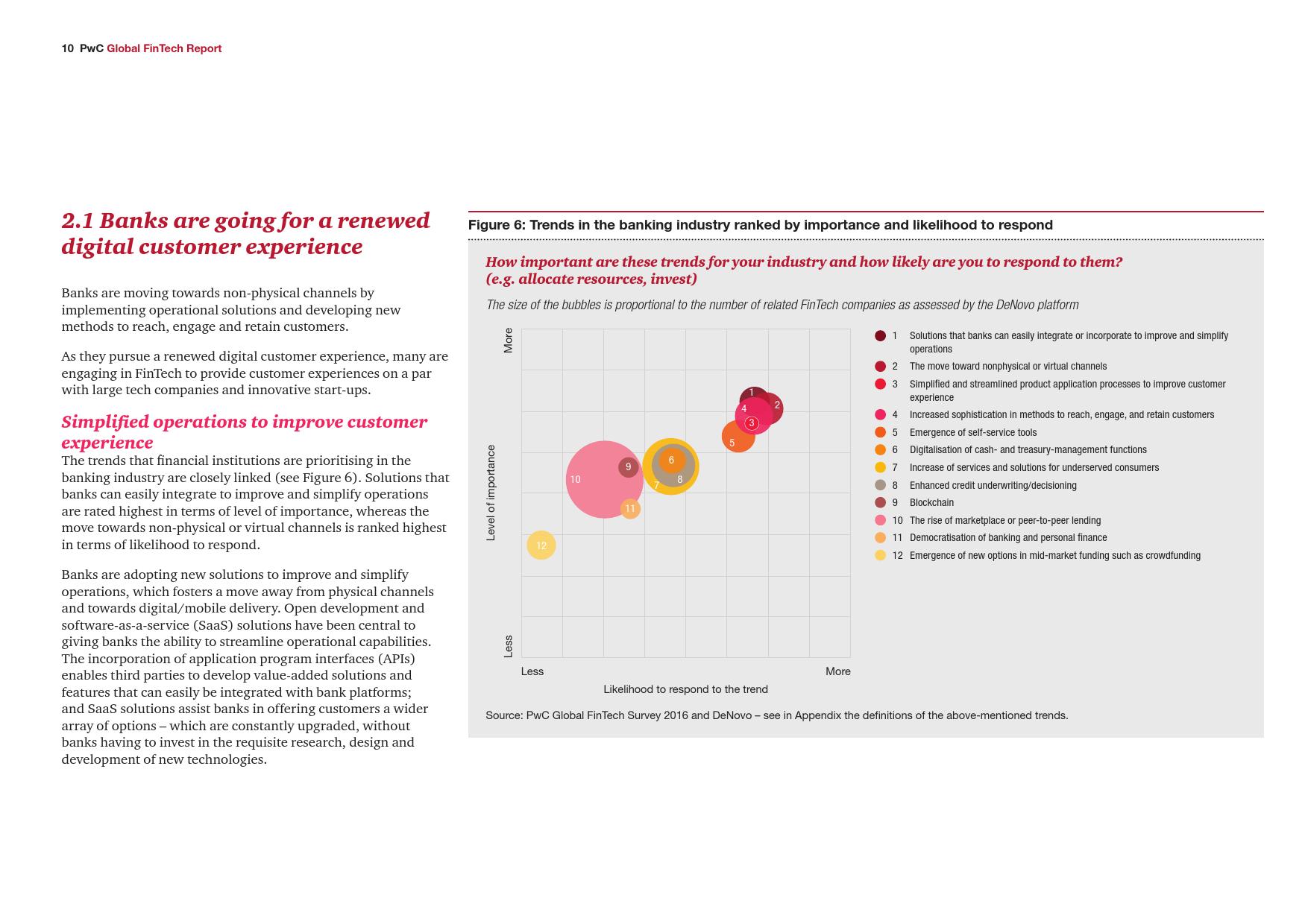 2016年全球金融科技调查报告_000010