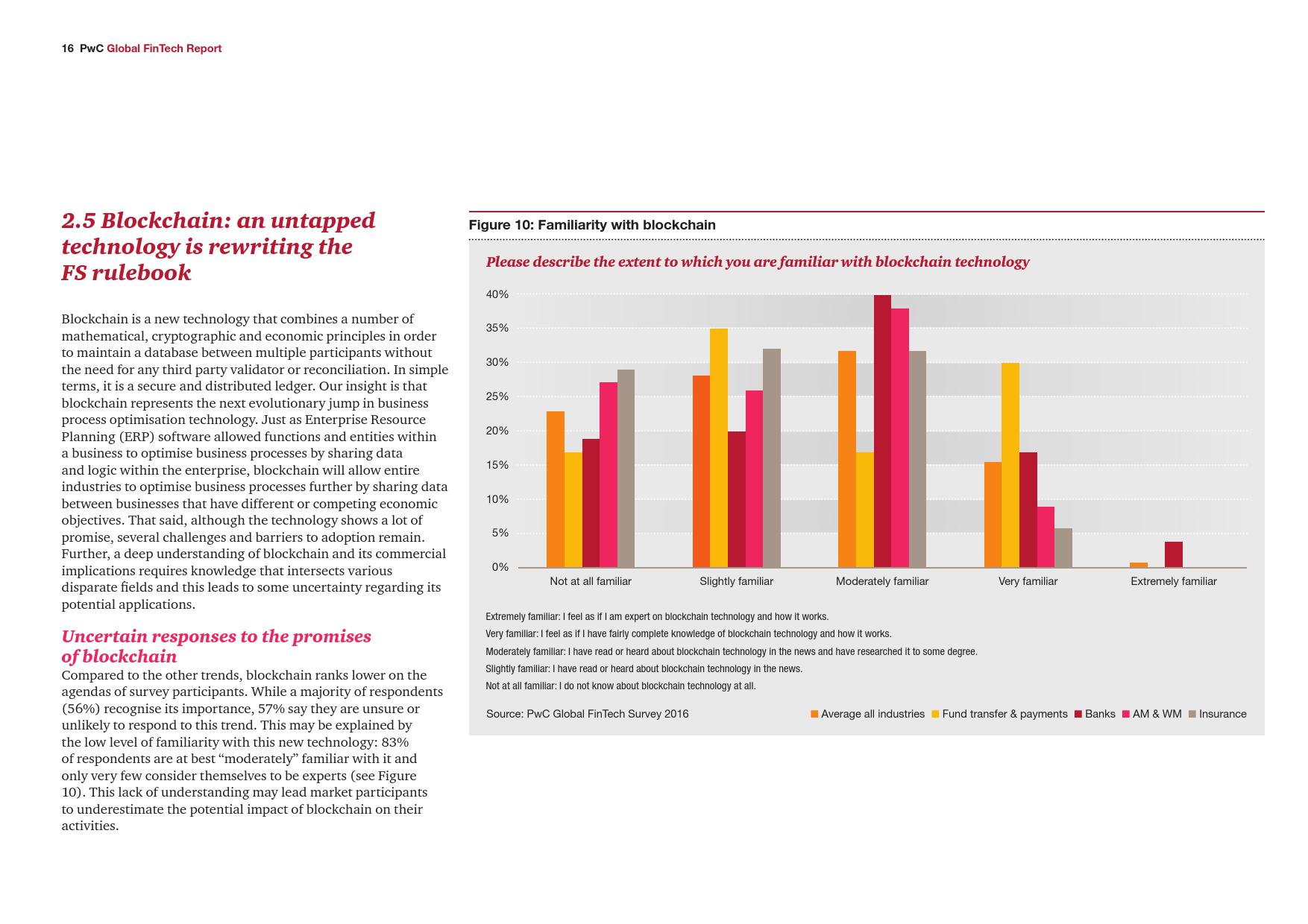 2016年全球金融科技调查报告_000016