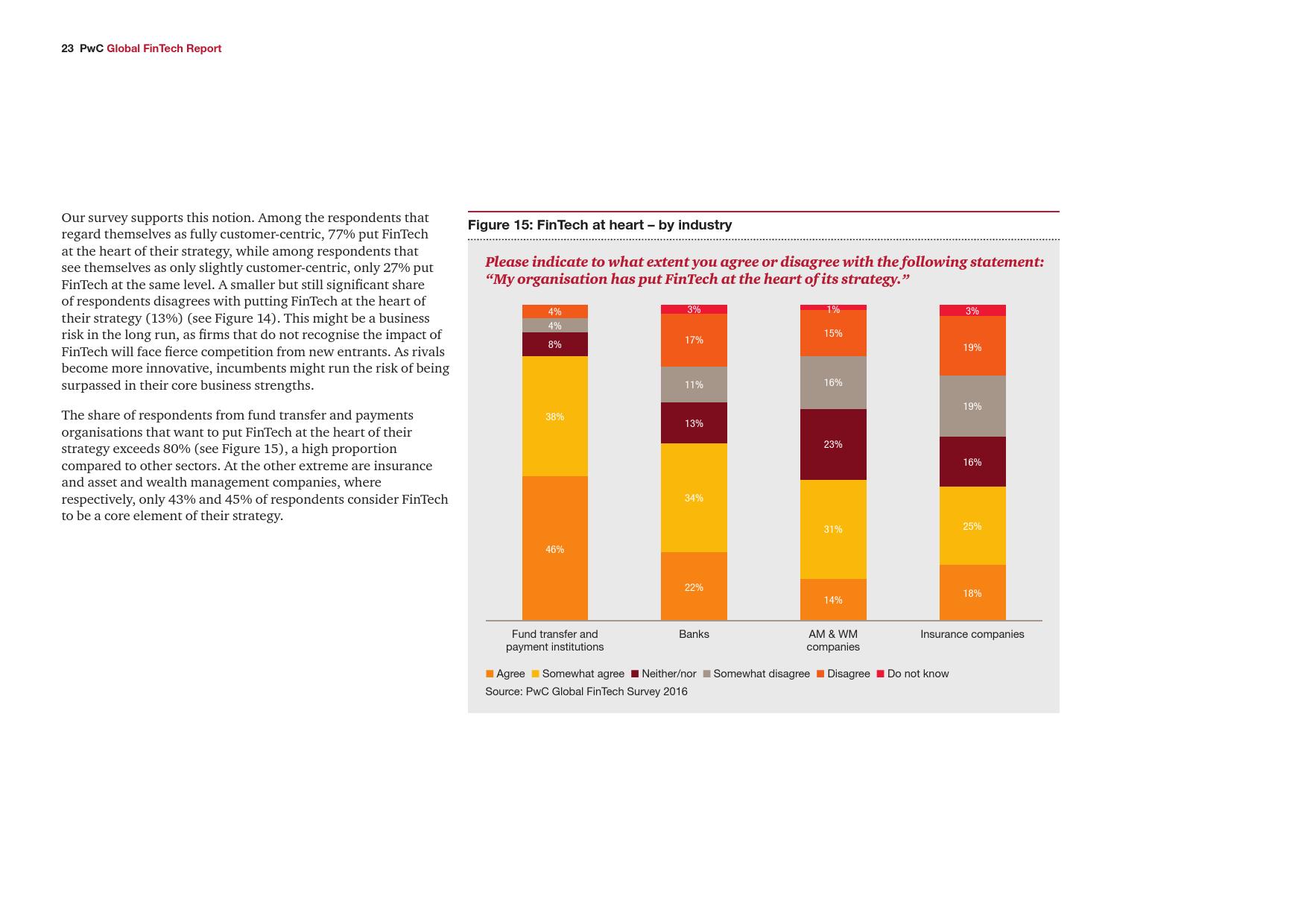 2016年全球金融科技调查报告_000023