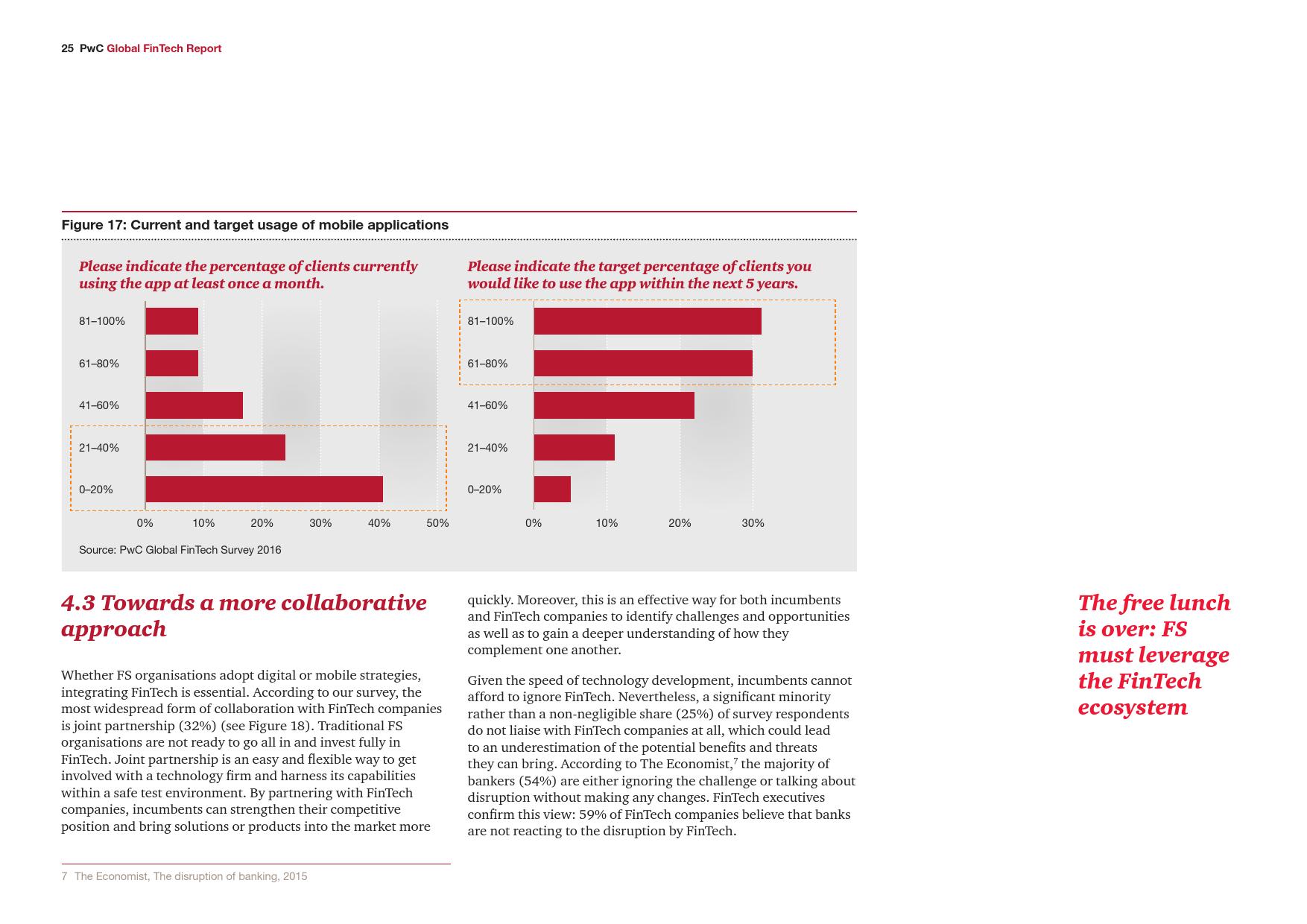 2016年全球金融科技调查报告_000025