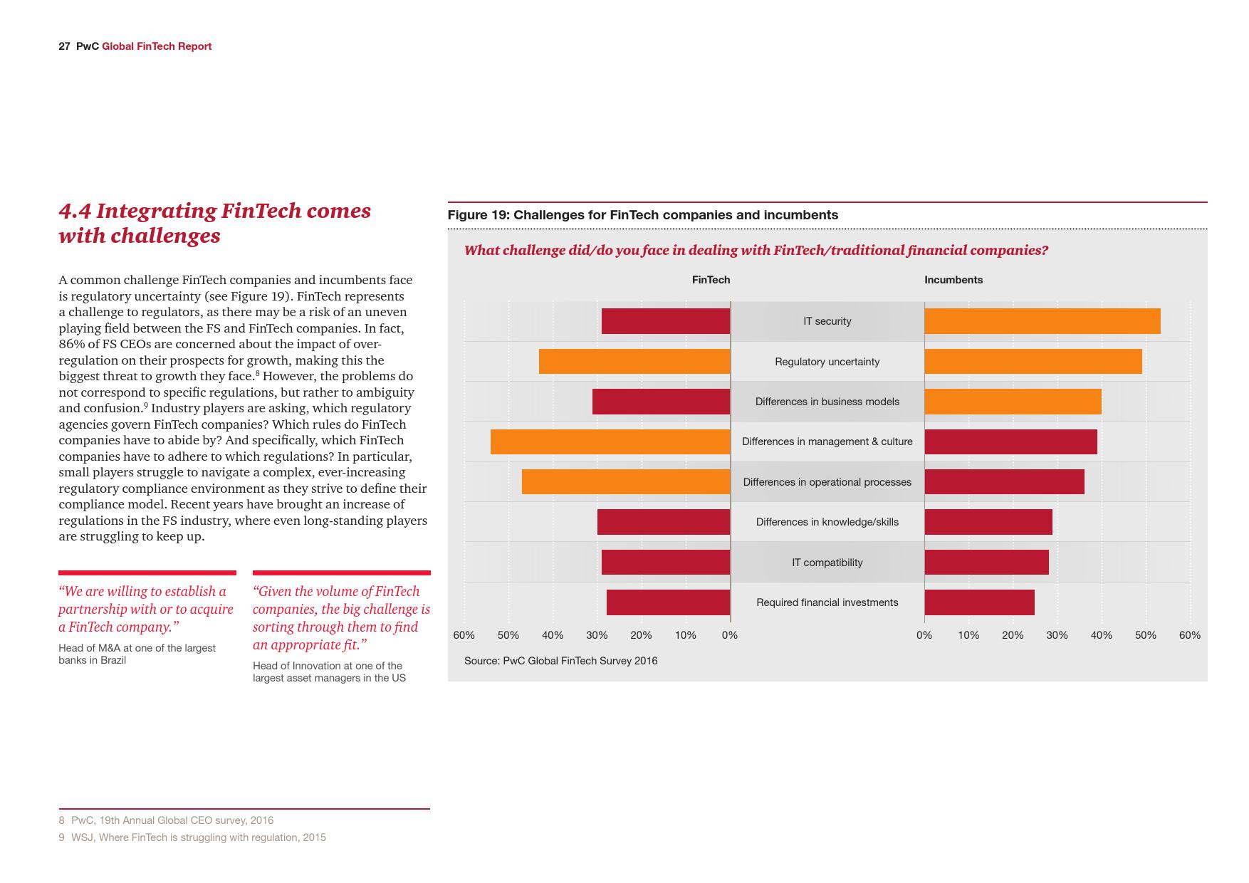 2016年全球金融科技调查报告_000027