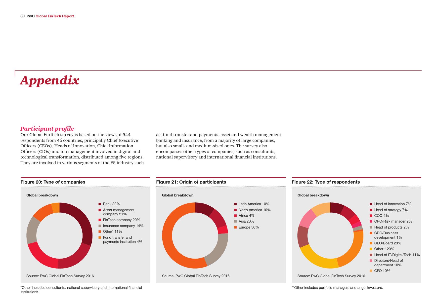 2016年全球金融科技调查报告_000030