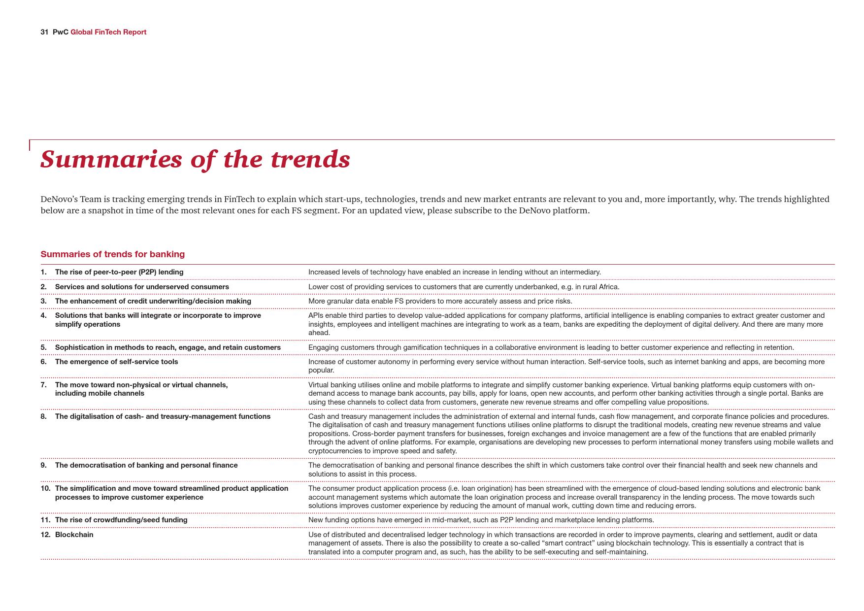 2016年全球金融科技调查报告_000031