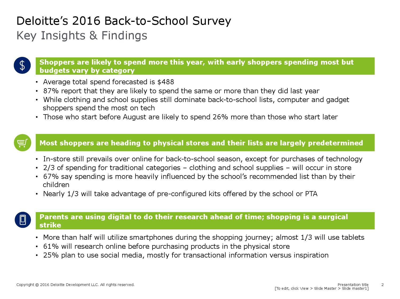 2016年美国学生返校季消费购物调查报告可_000002