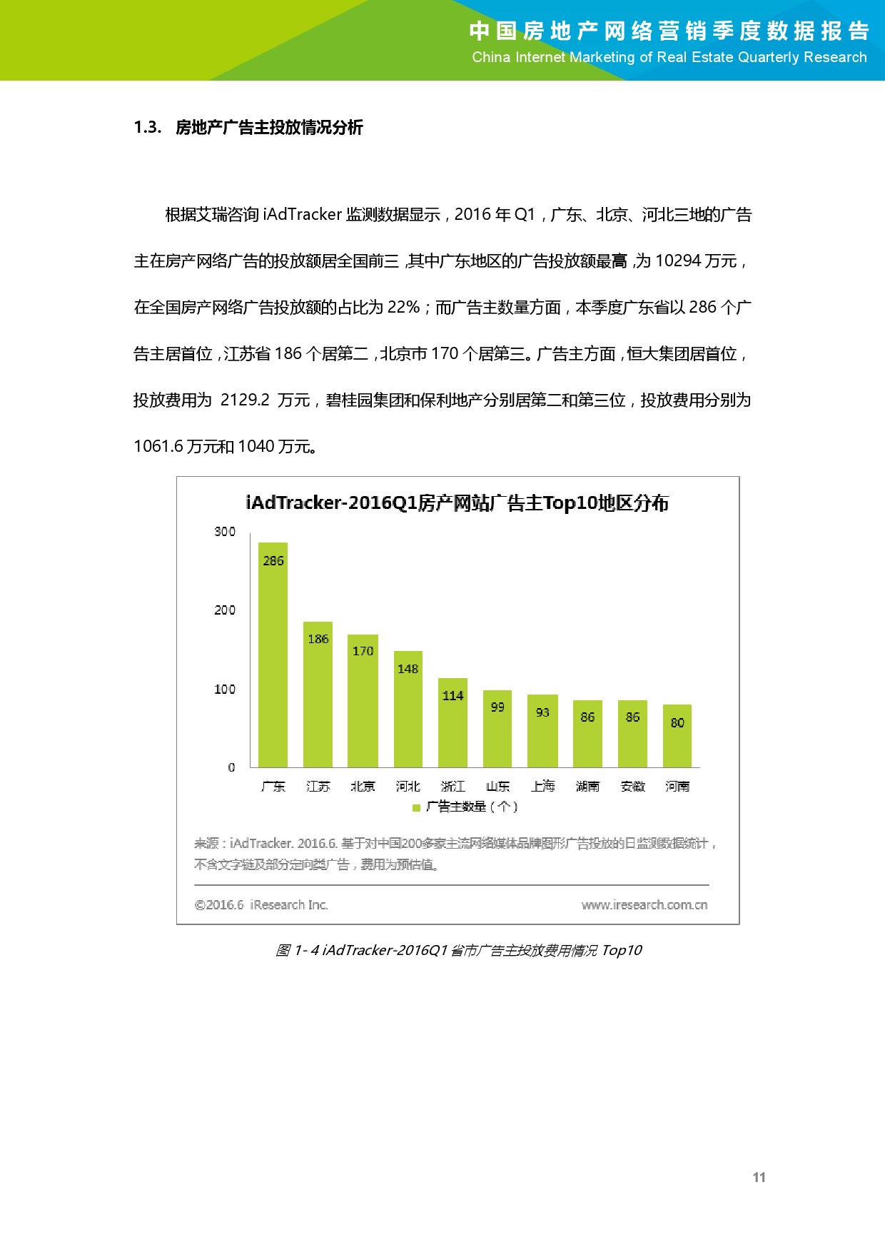 2016年Q1中国房地产网络营销季度数据报告_000012
