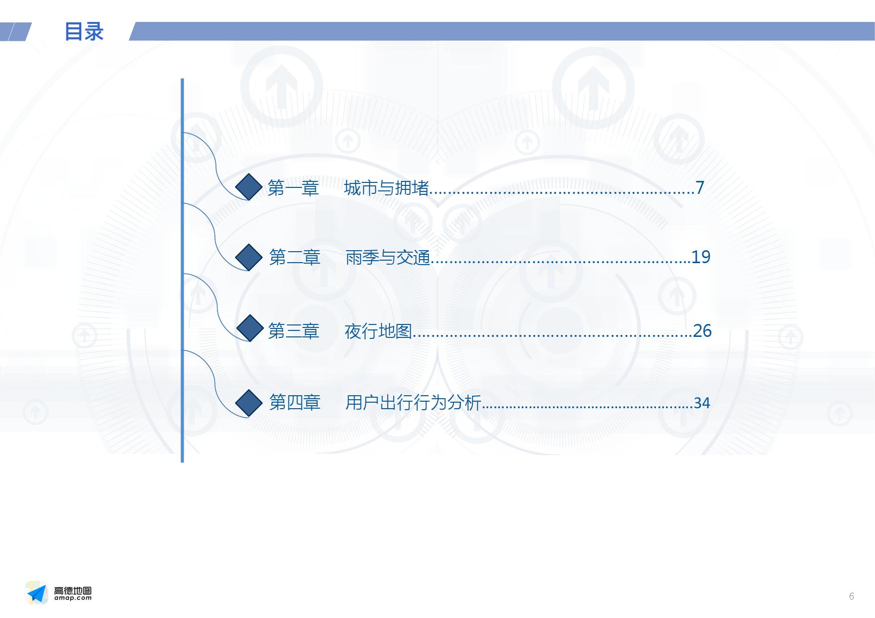 2016年Q2中国主要城市交通分析报告_000006