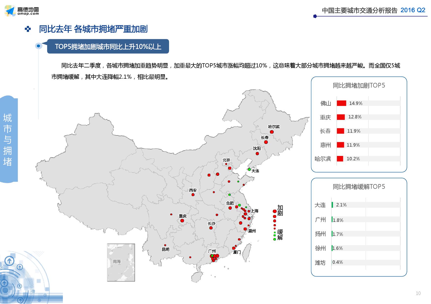 2016年Q2中国主要城市交通分析报告_000010