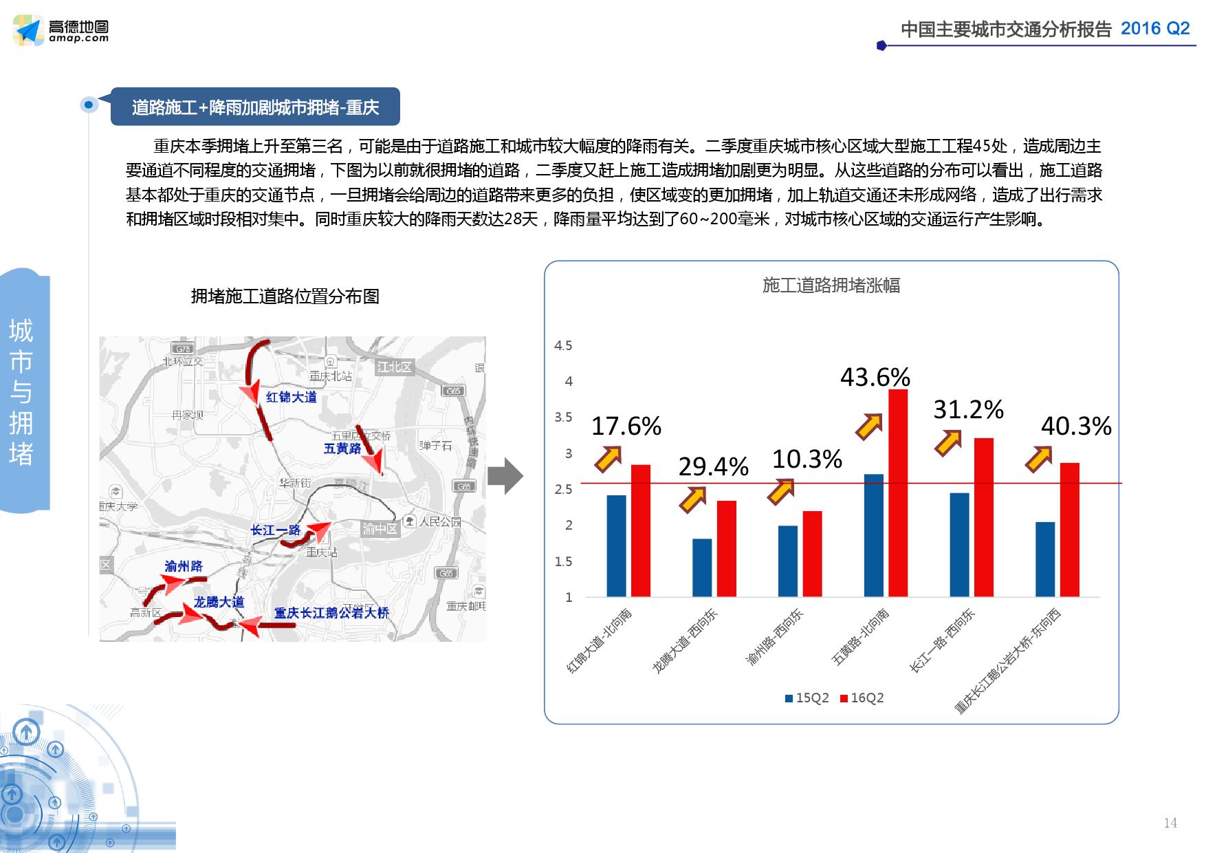 2016年Q2中国主要城市交通分析报告_000014