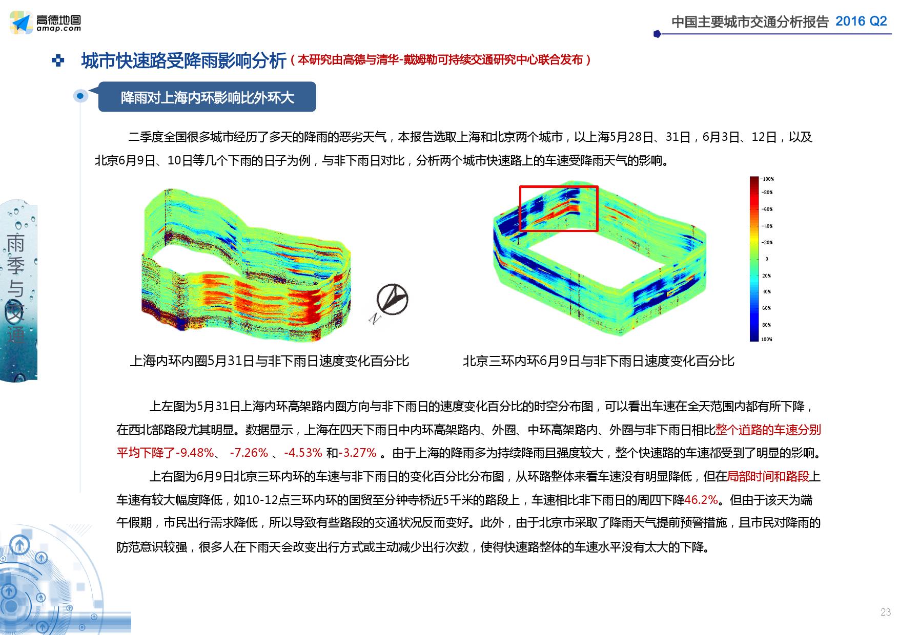 2016年Q2中国主要城市交通分析报告_000023