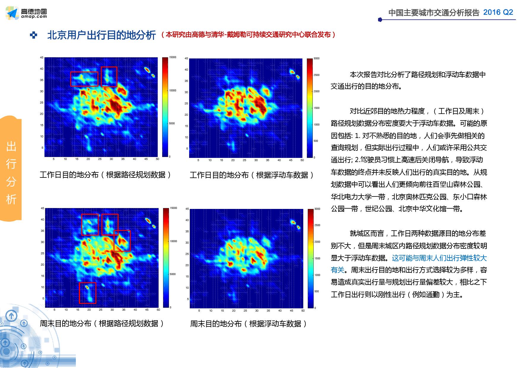 2016年Q2中国主要城市交通分析报告_000050
