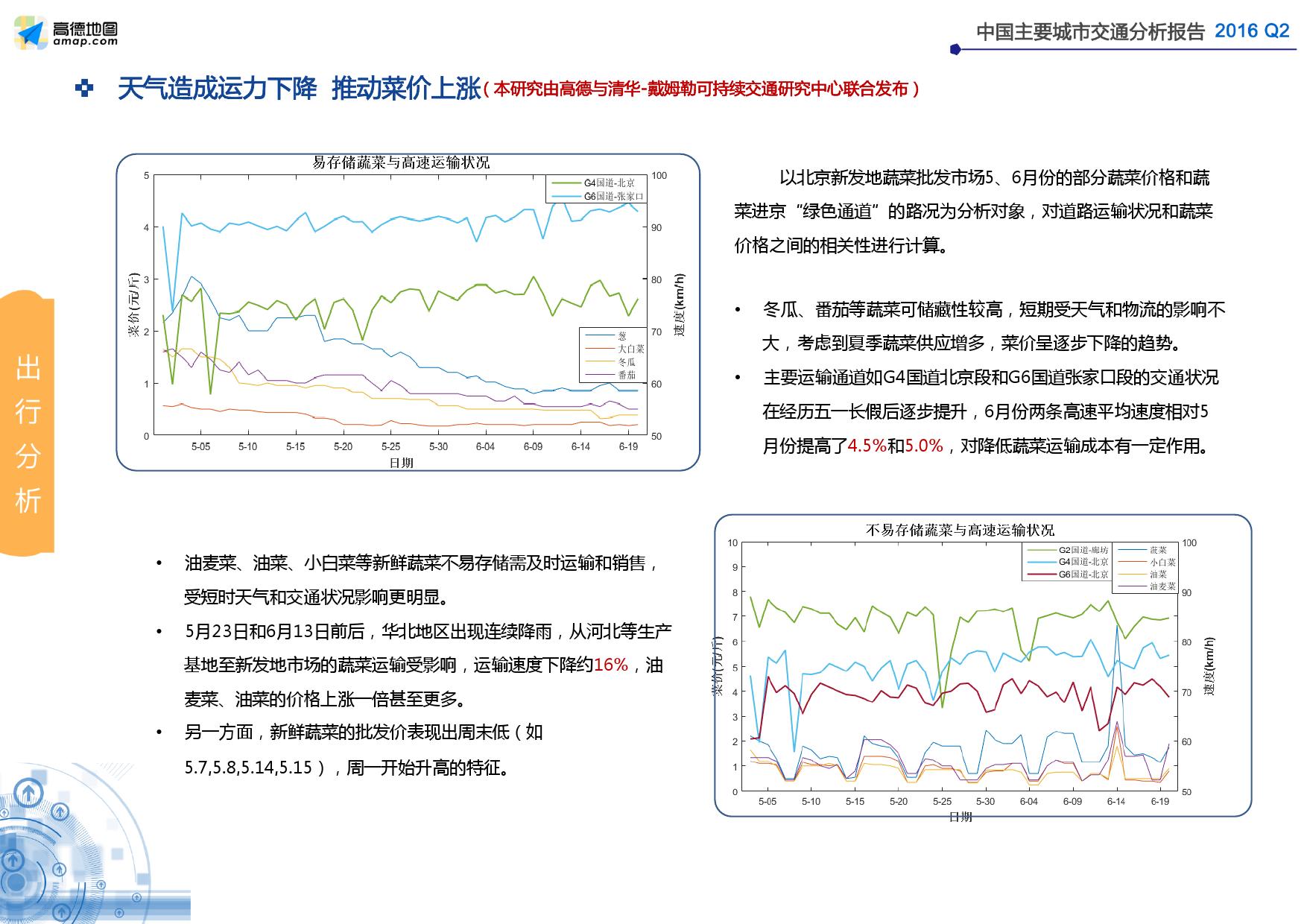 2016年Q2中国主要城市交通分析报告_000051
