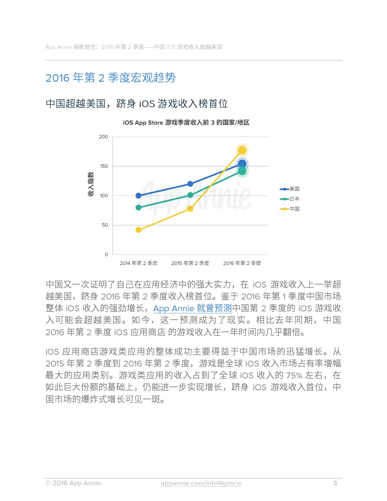 2016年Q2全球移动应用数据报告_000003