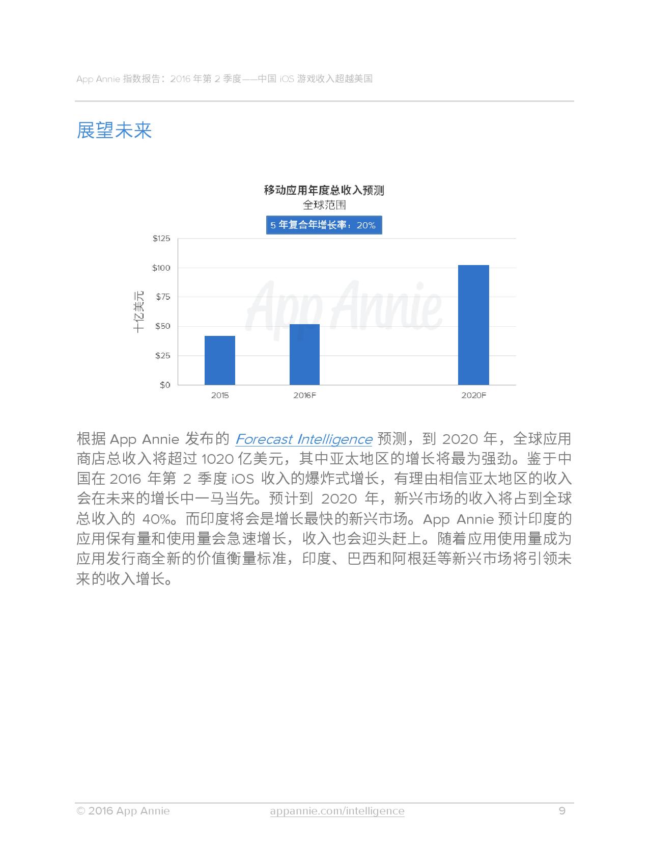 2016年Q2全球移动应用数据报告_000009