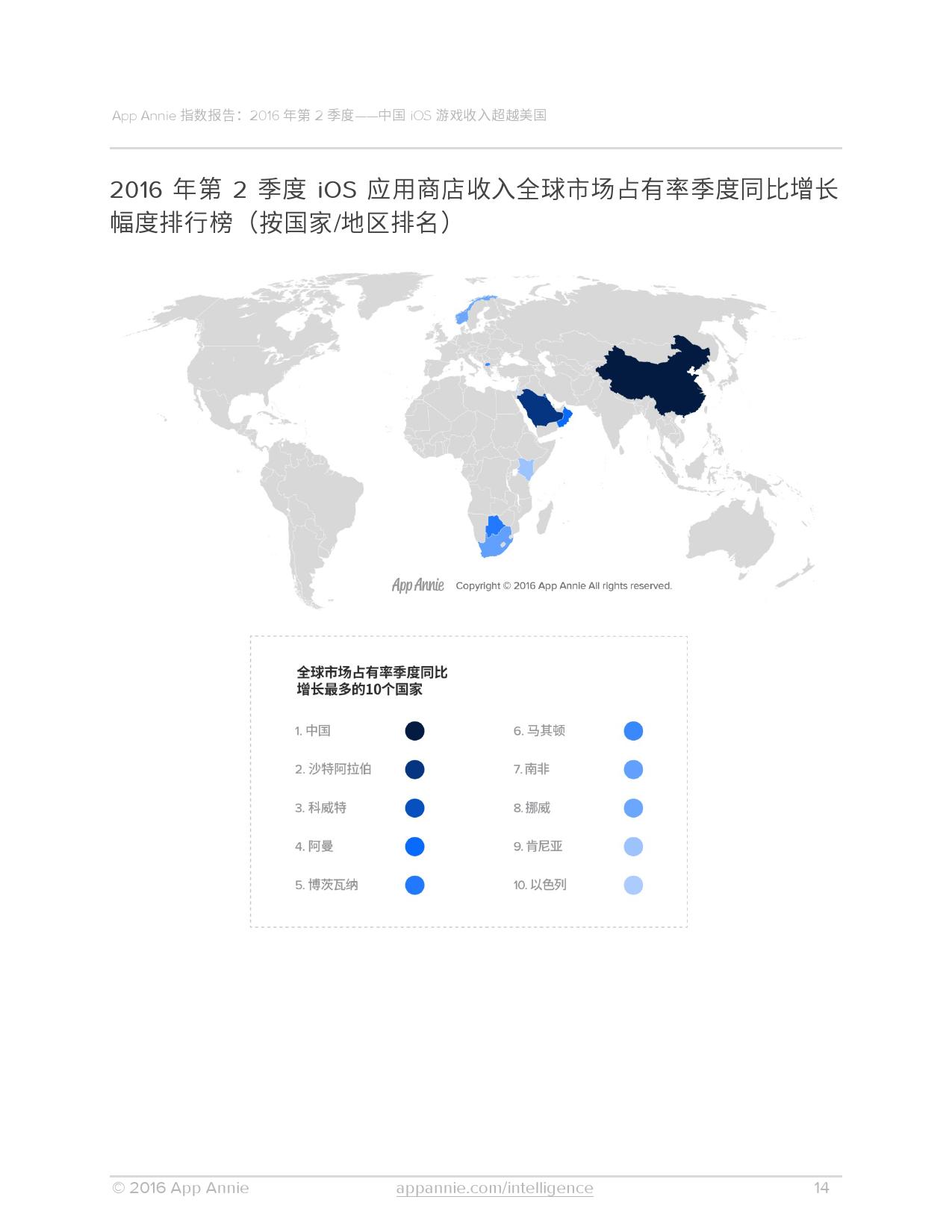 2016年Q2全球移动应用数据报告_000014