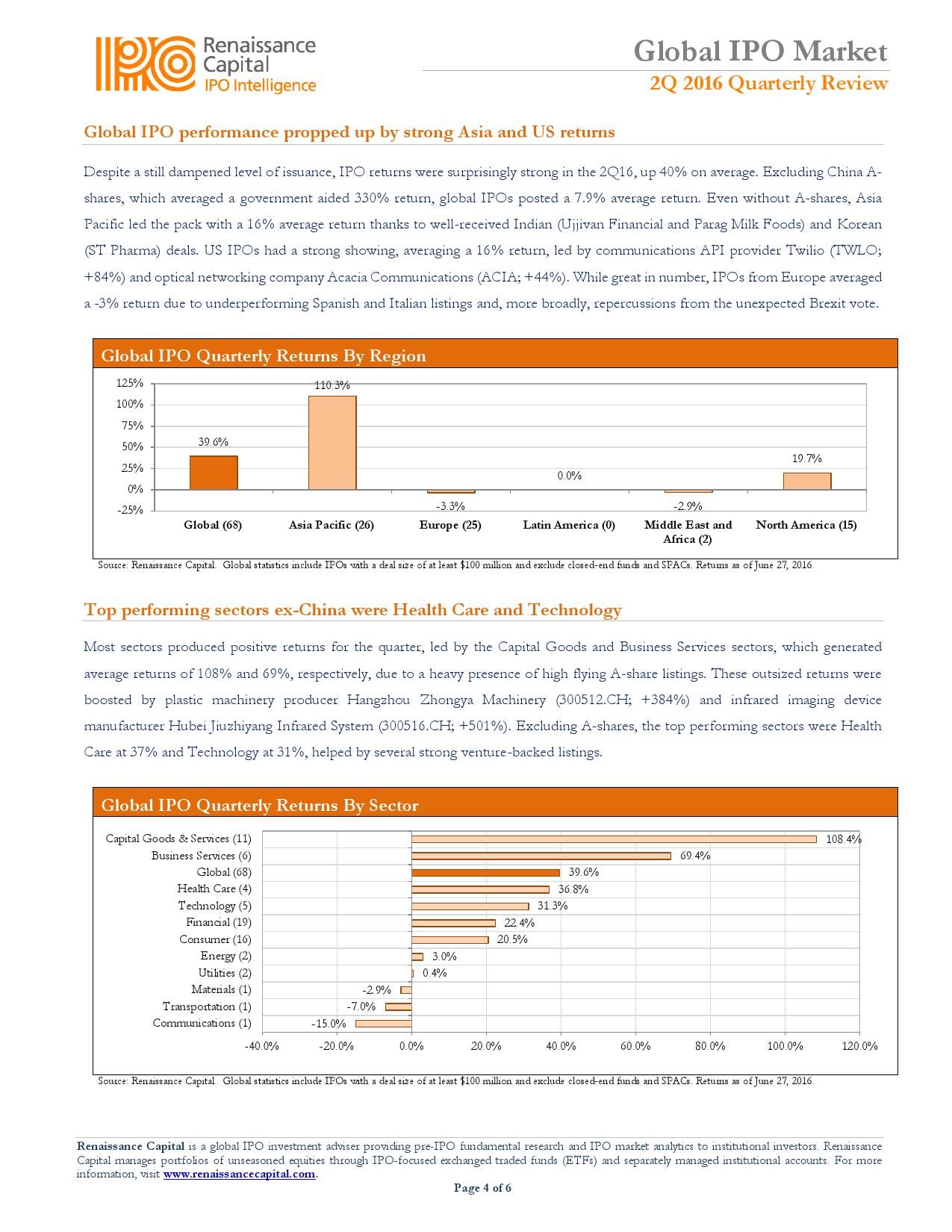 2016年Q2全球IPO融资报告_000004