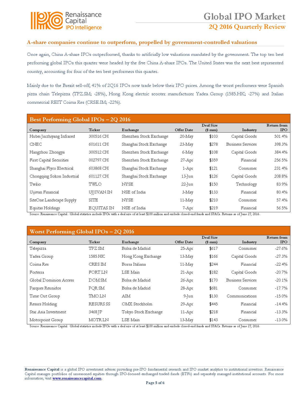 2016年Q2全球IPO融资报告_000005