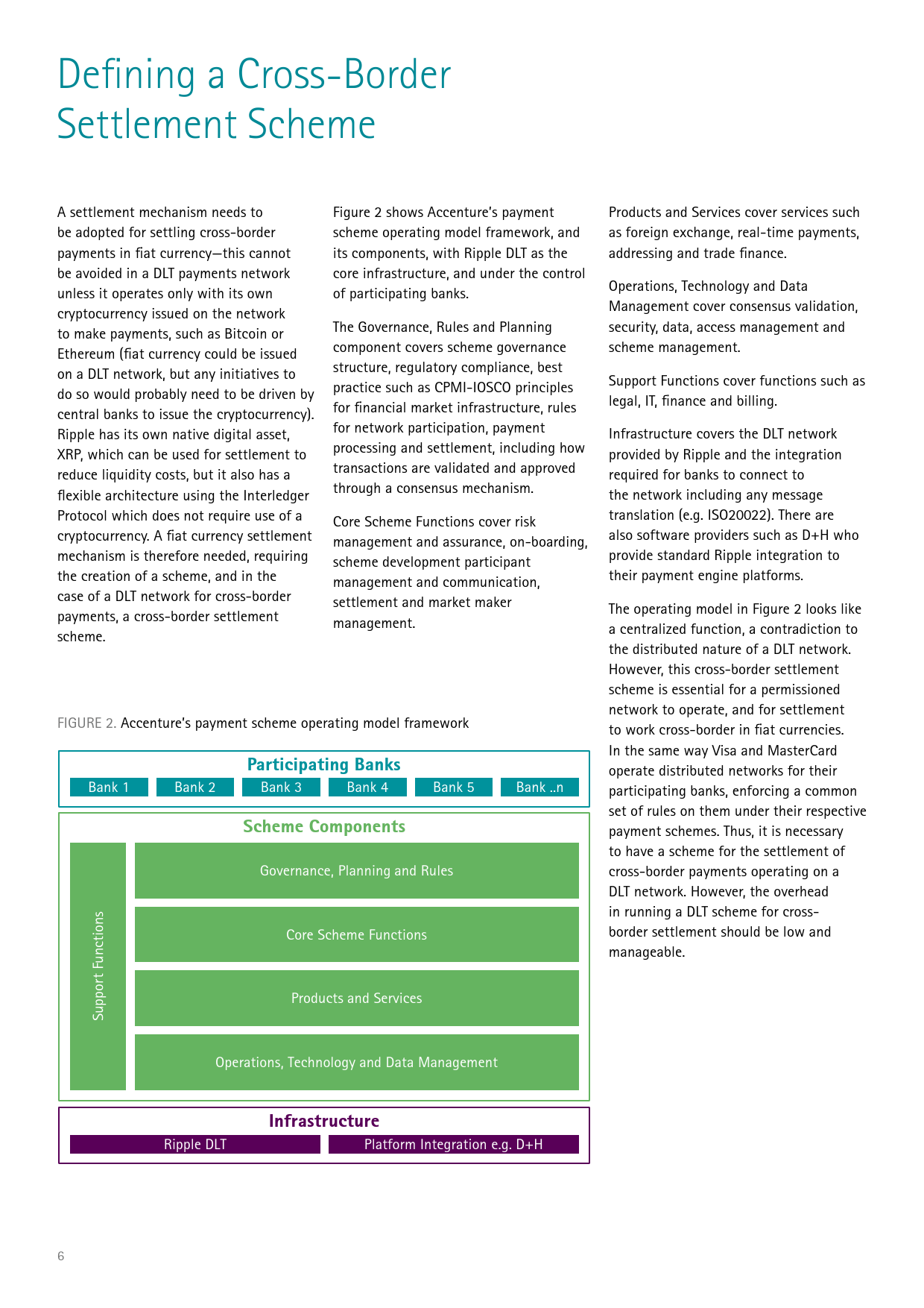 Accenture_Ripple_CrossBorderPayments_000006