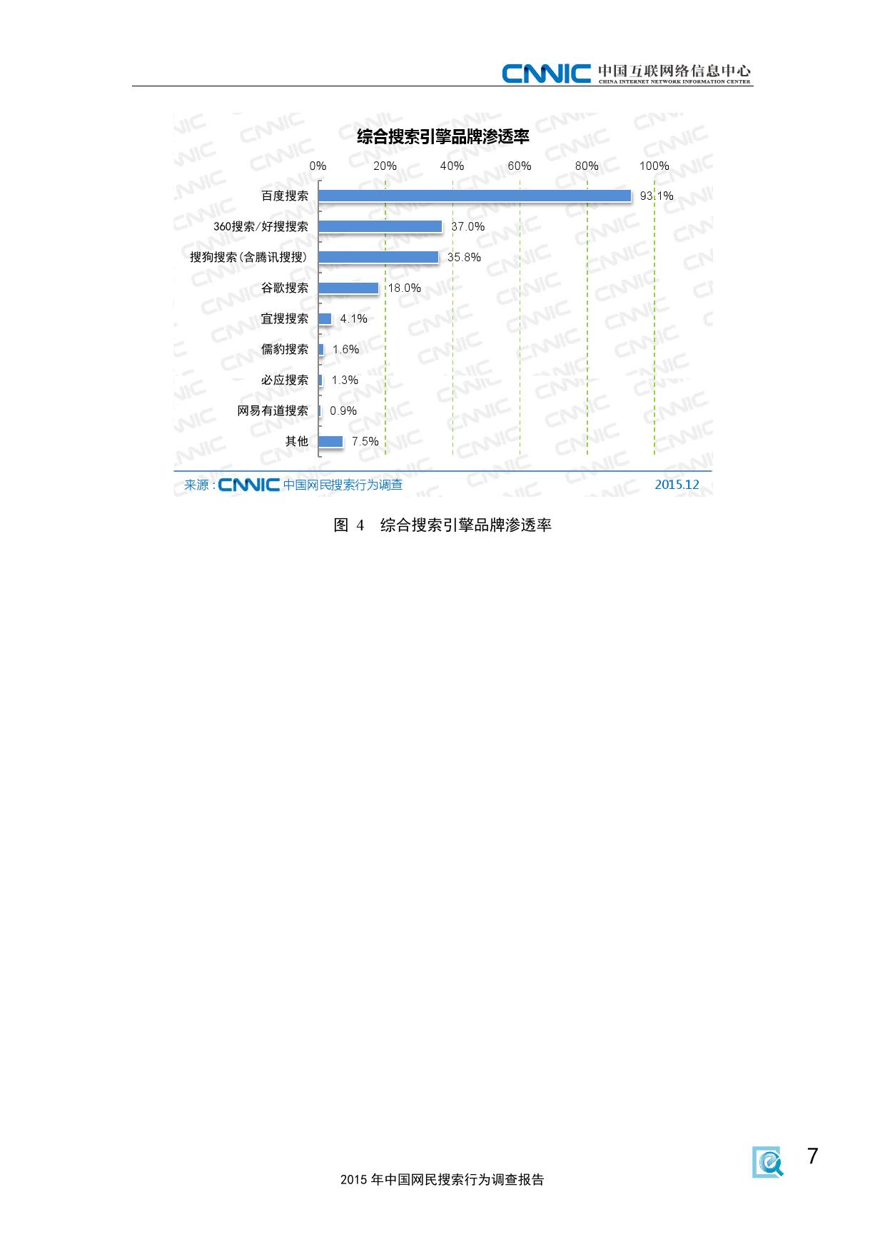 CNNIC:2015年中国网民搜索行为调查_000015