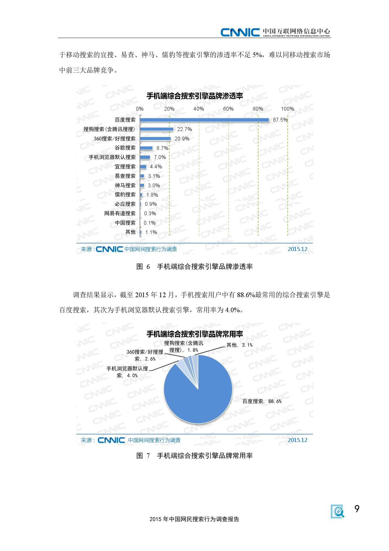 CNNIC:2015年中国网民搜索行为调查_000017
