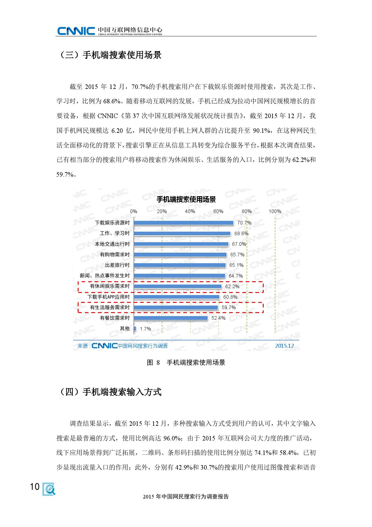 CNNIC:2015年中国网民搜索行为调查_000018