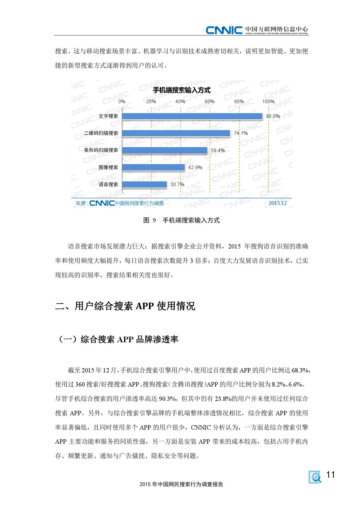 CNNIC:2015年中国网民搜索行为调查_000019