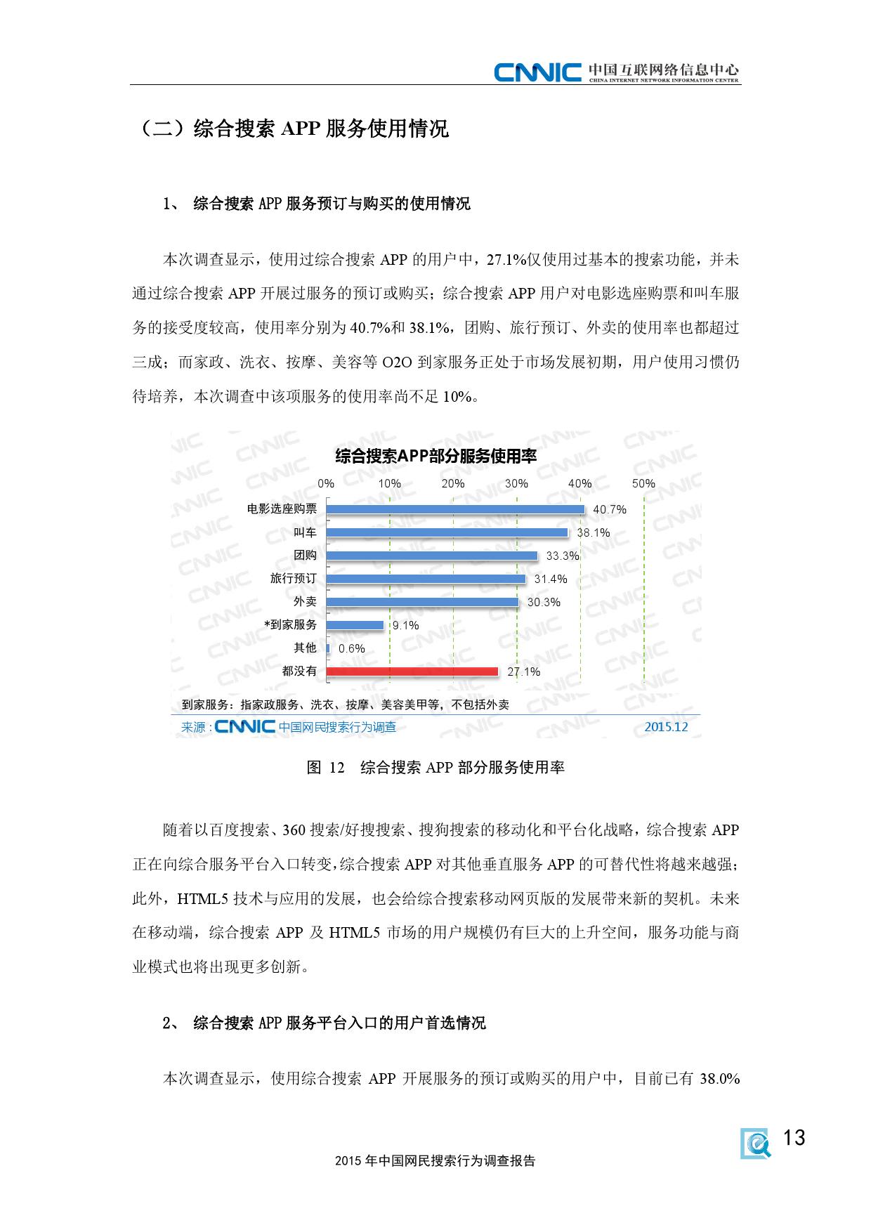 CNNIC:2015年中国网民搜索行为调查_000021
