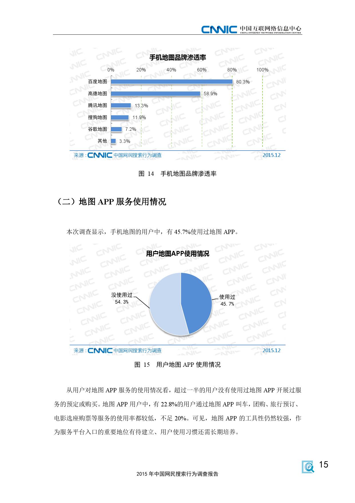 CNNIC:2015年中国网民搜索行为调查_000023