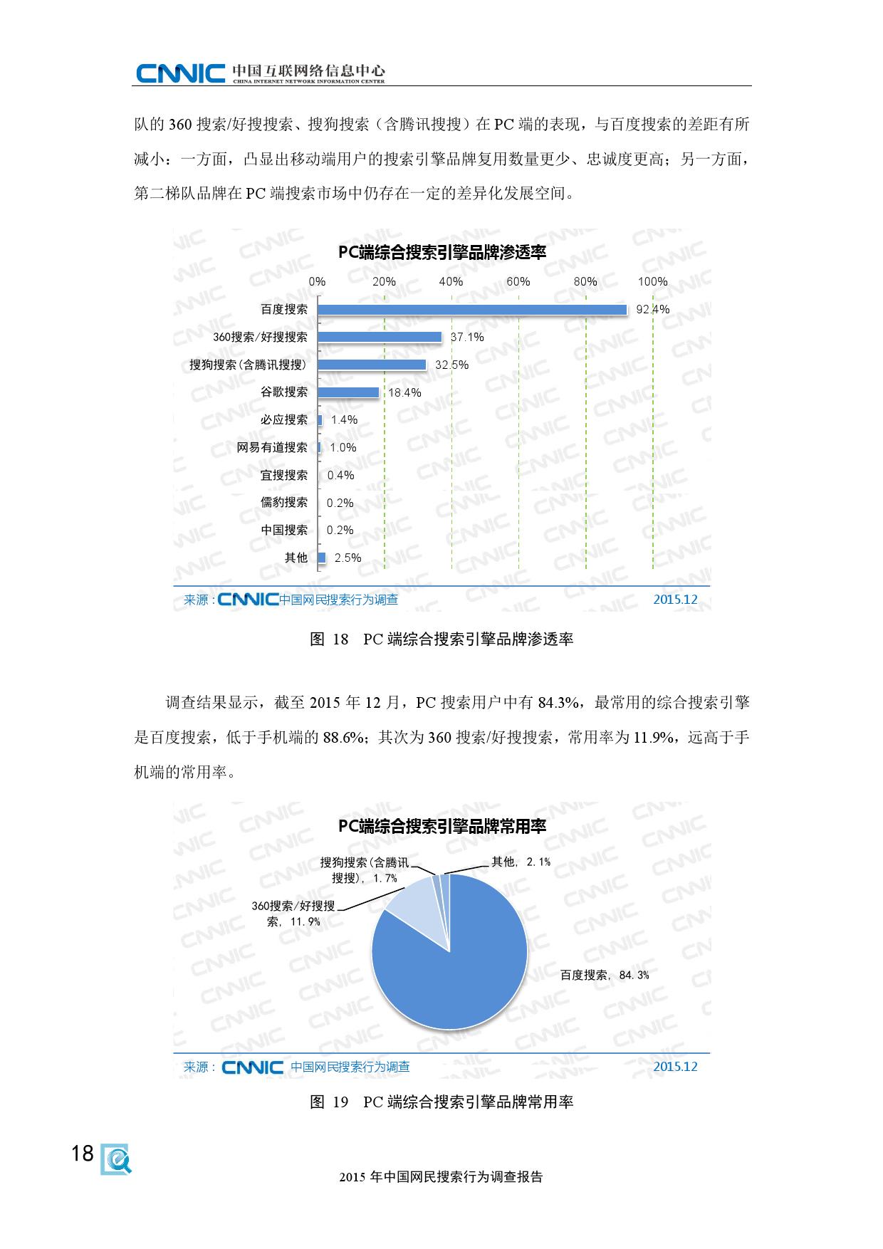CNNIC:2015年中国网民搜索行为调查_000026