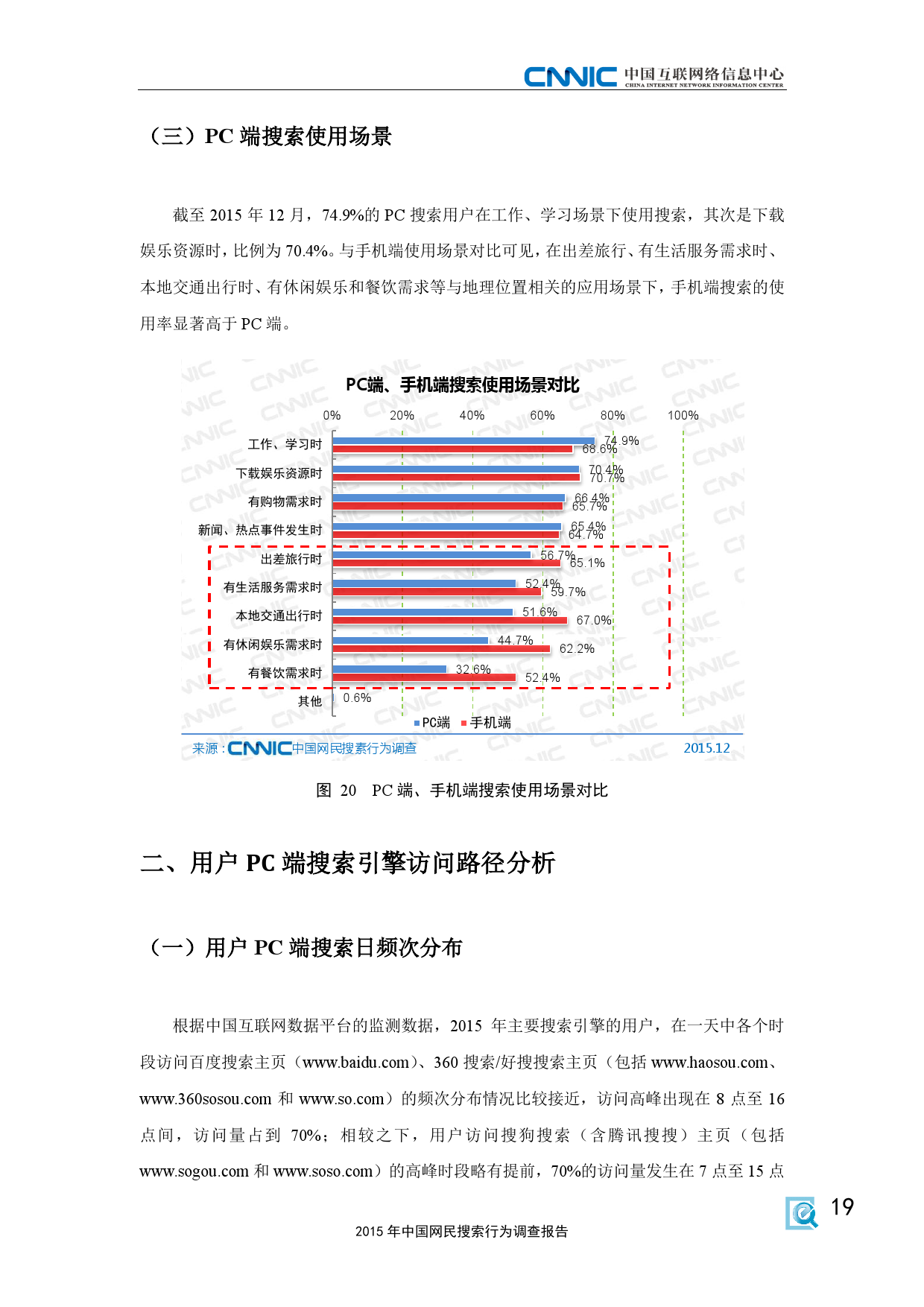 CNNIC:2015年中国网民搜索行为调查_000027