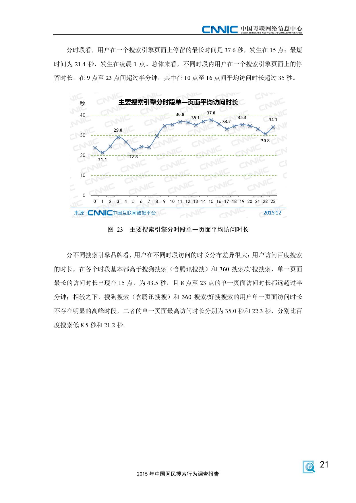 CNNIC:2015年中国网民搜索行为调查_000029