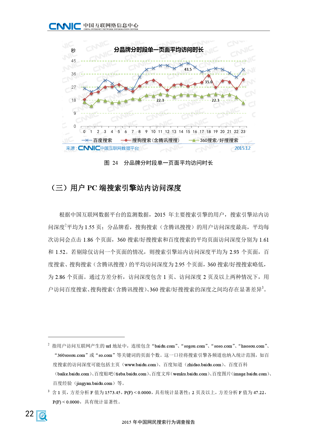 CNNIC:2015年中国网民搜索行为调查_000030